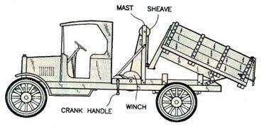 Dunp Box for Truck
